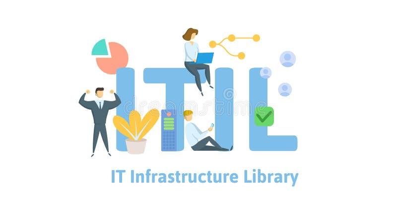 ITIL,信息技术基础设施图书馆 与主题词、信件和象的概念 平的传染媒介例证 库存例证
