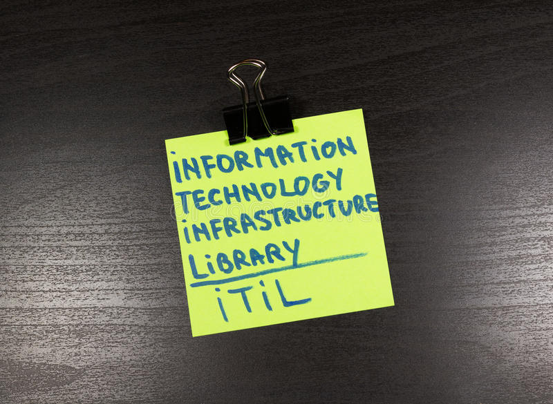 ITIL, Information technology infrastructure library sticky note on wooden background.  royalty free stock images