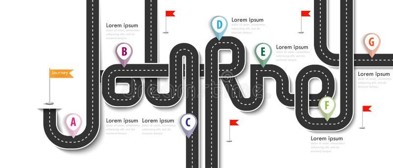 Itinerario di viaggio e di viaggio stradale illustrazione vettoriale