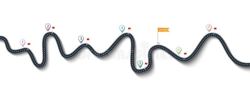 Itinerario di viaggio e di viaggio stradale Strada di bobina su un fondo isolato bianco con le bandiere e Pin Pointers illustrazione di stock