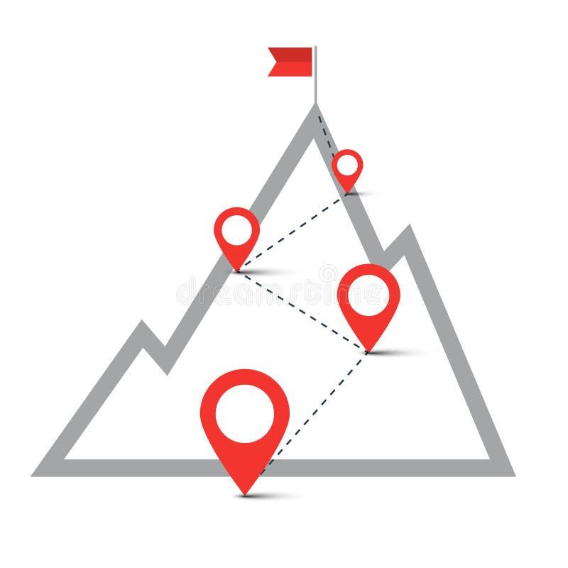 Itinerario sulla collina con i perni Bandiera sopra la montagna illustrazione vettoriale