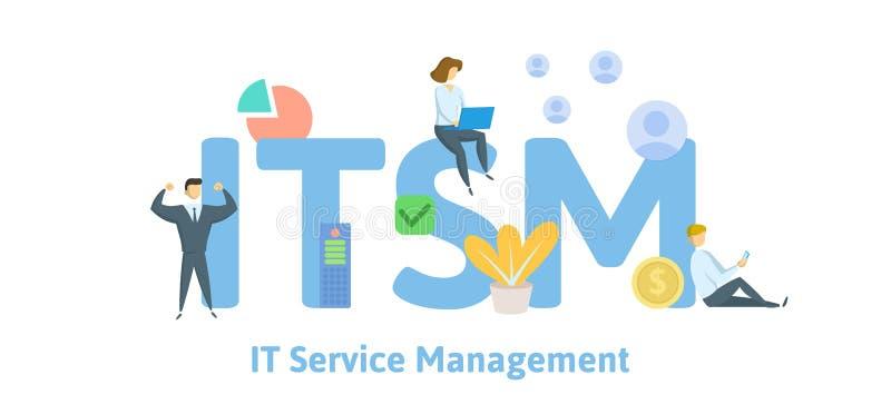 ITSM,信息技术服务管理,首字母缩略词企业概念 与主题词、信件和象的概念 皇族释放例证