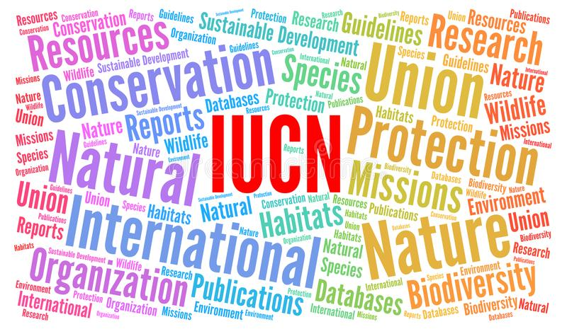 IUCN word cloud concept royalty free illustration