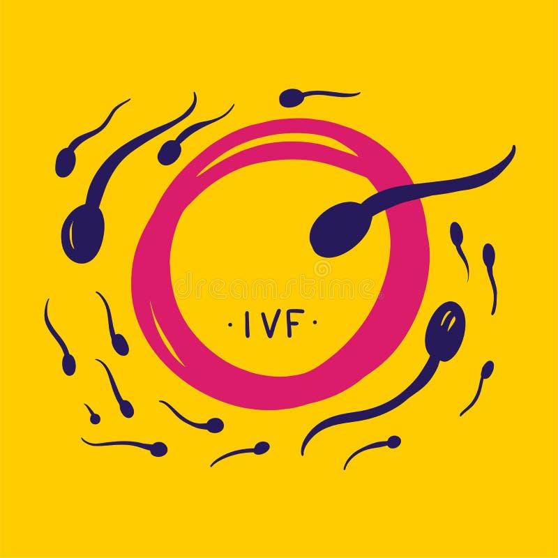 IVF Fertilizzazione in vitro Spermogram Disegnato a mano illustrazione di stock