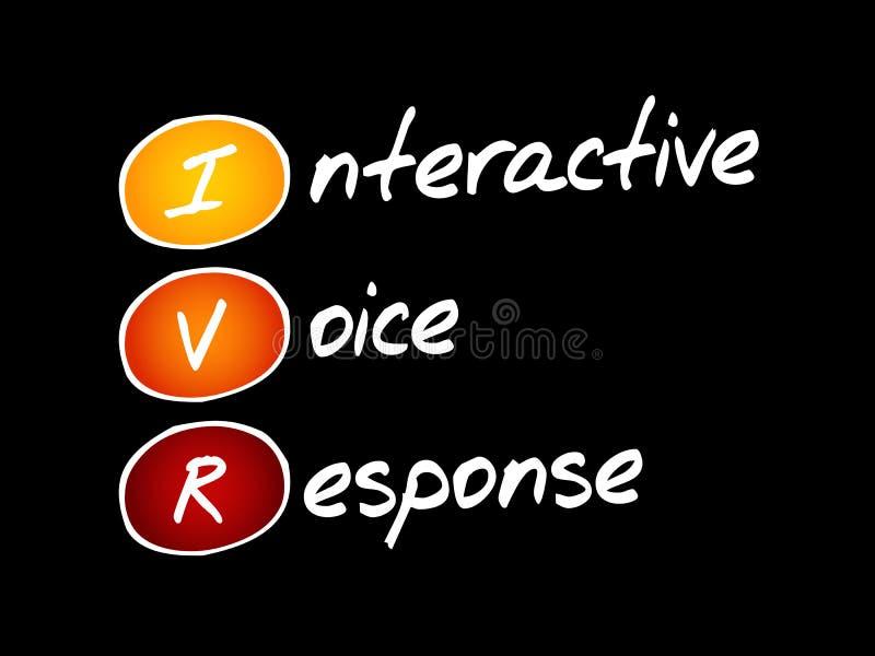 IVR - Interaktywny głos odpowiedzi akronim ilustracji