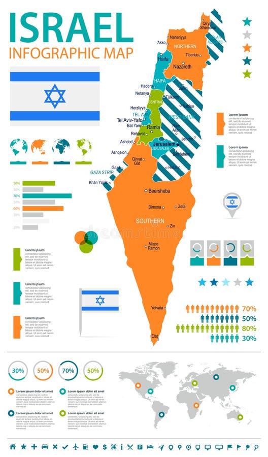 Izrael - infographic flaga i mapa - ilustracja royalty ilustracja