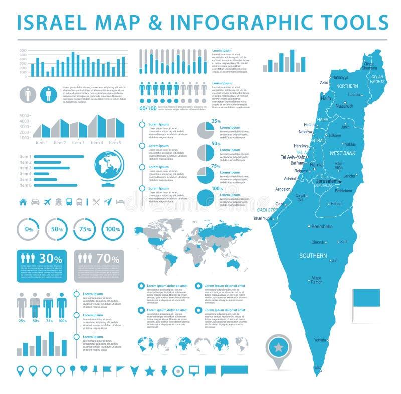 Izrael mapa - Ewidencyjna Graficzna Wektorowa ilustracja ilustracja wektor
