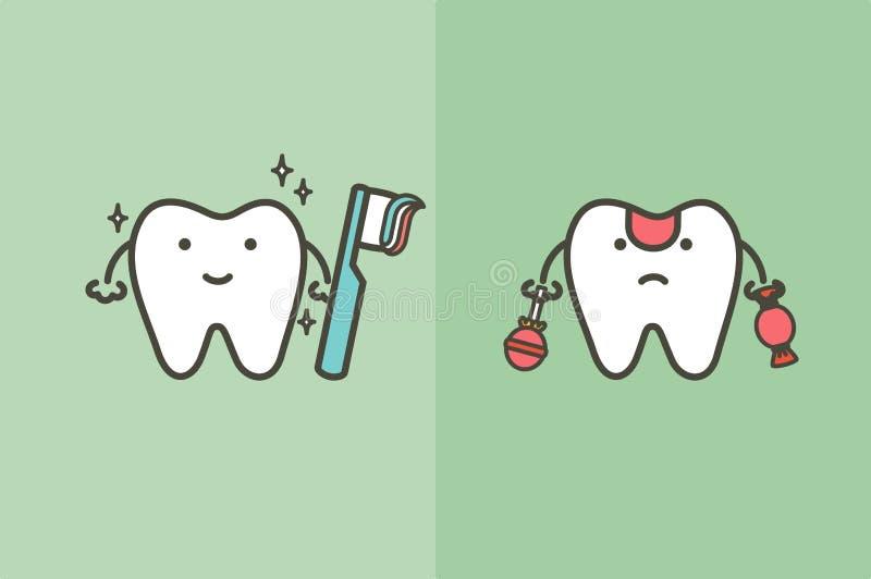 Jämför av den sunda vita tanden med att borsta tänder och den sjukliga murkna tanden från sötsaken och godisen - tand- tecknad fi stock illustrationer