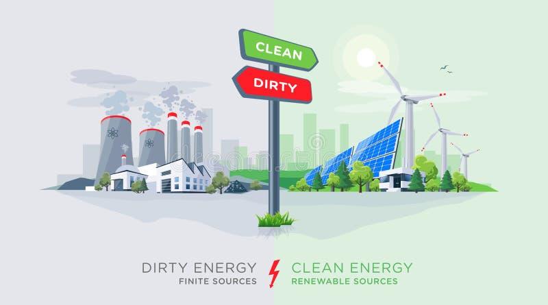 Jämföra rena förnybara och smutsiga förorena energiväxter med vektor illustrationer