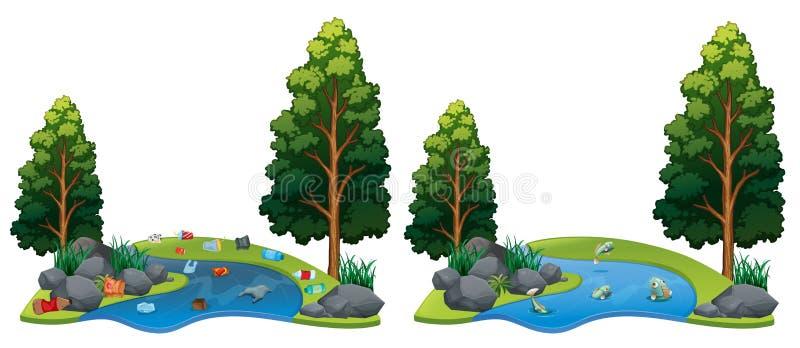 Jämförelse mellan den smutsiga och rena flodsidan stock illustrationer