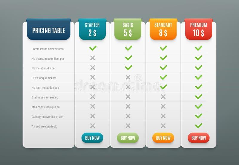 Jämförelseprissättninglista som jämför pris eller diagrammet för produktplan Mall för infographics för vektor för servicekostnads vektor illustrationer