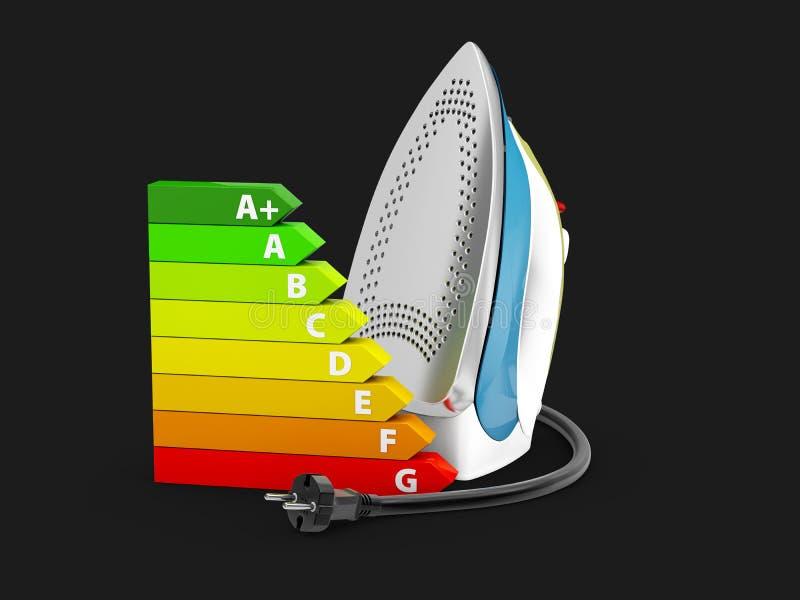 Järn med energigruppskalan som isoleras på en svart illustration för bakgrund 3d royaltyfri illustrationer