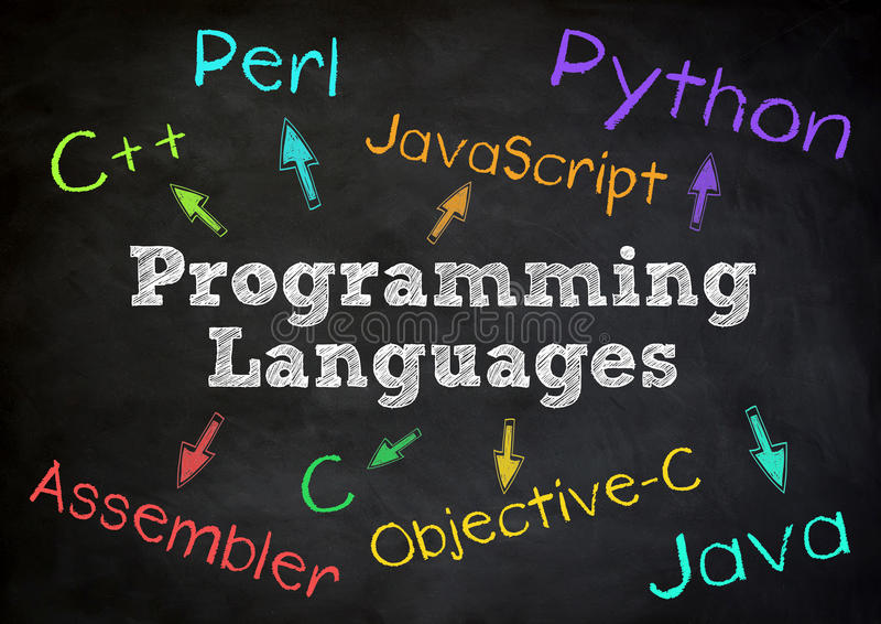 Języki programowania royalty ilustracja