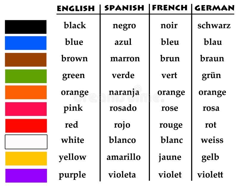 Językowi kolory ilustracji