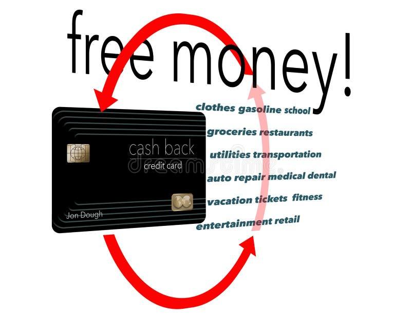 J'achète tout avec une carte de crédit d'argent liquide de retour Pourquoi pas ? C'argent gratuit du ` s et voici une illustratio illustration libre de droits