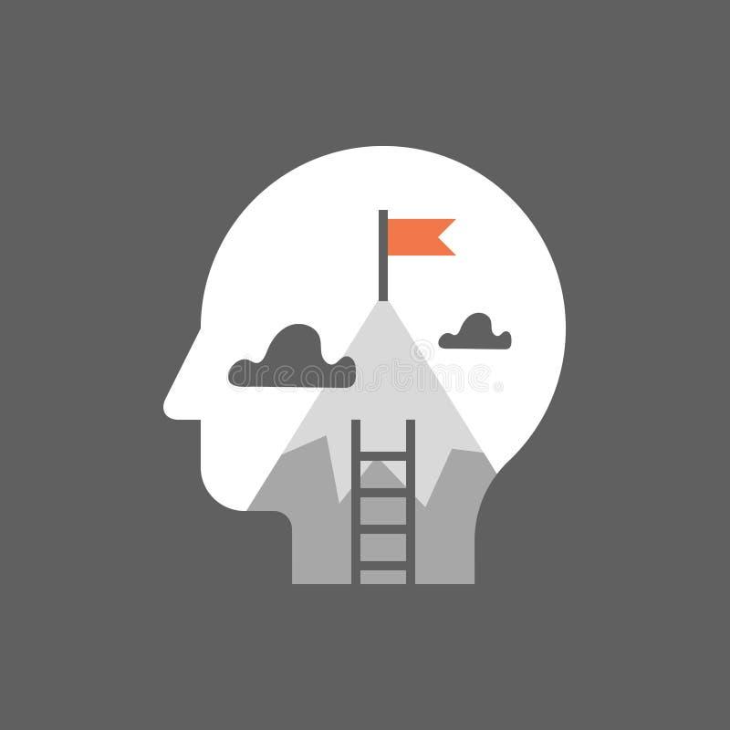 Jaźni wzrostowy mindset, dążenia pojęcie, pracy motywacja, kariery sposobność, potencjalny rozwój, następny równy wyzwanie royalty ilustracja