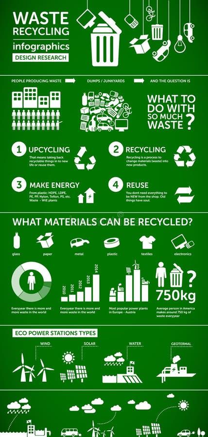 Jałowy infographics ekologia, energetyczny, przetwarzać pojęcie -/ ilustracji