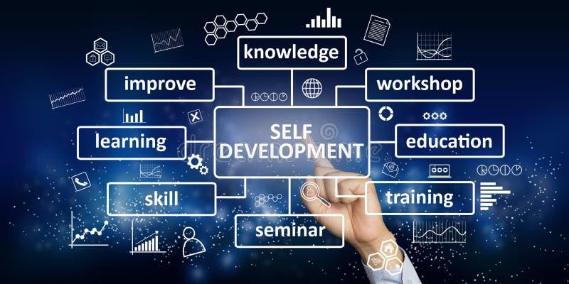Jaźń rozwój, pesonal nowych biznesowych umiejętności motywacyjne inspiracyjne wyceny zdjęcia stock