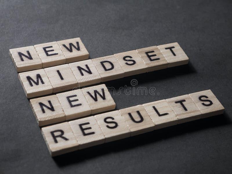 Jaźń rozwoju słów wycen Motywacyjny pojęcie, Nowy Mindset rezultat royalty ilustracja
