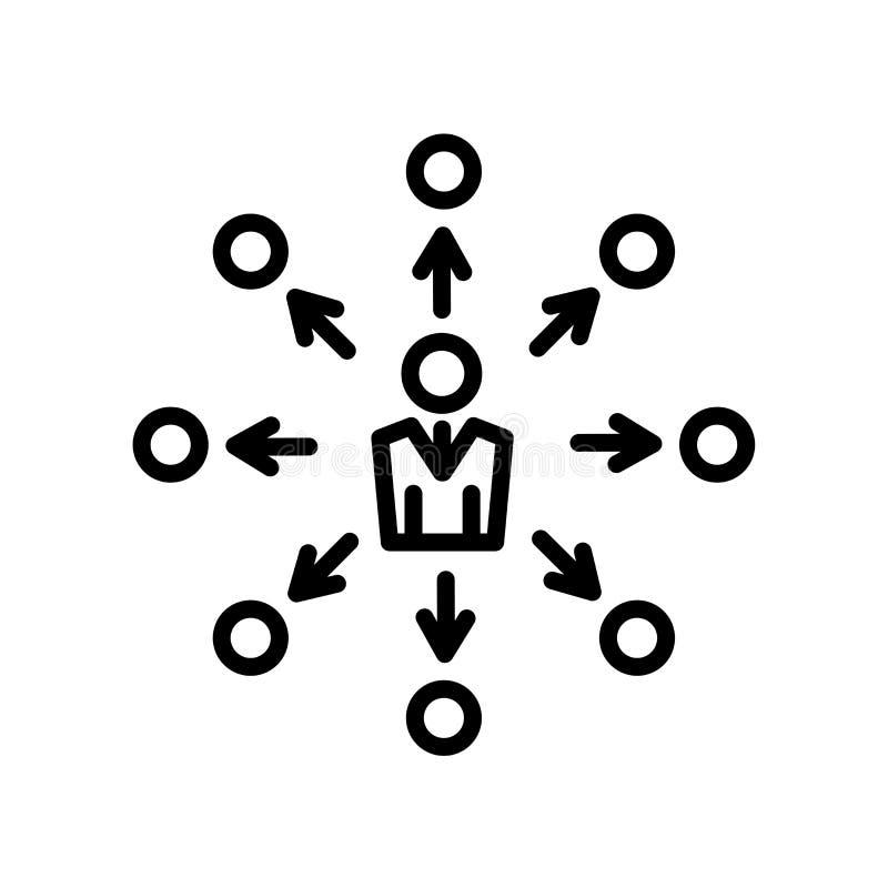 jaźni zarządzania ikona odizolowywająca na białym tle ilustracji