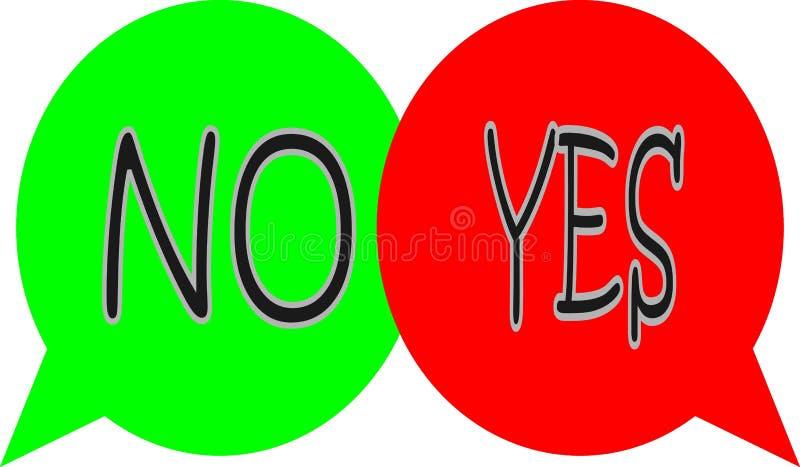 Ja eller inga bubblor stock illustrationer