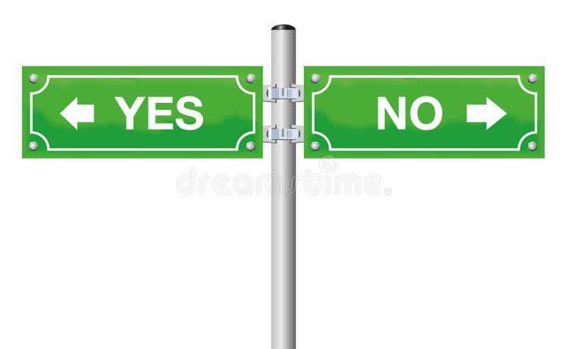 Ja keine Straßenschild-Entscheidungs-Schwierigkeiten lizenzfreie abbildung