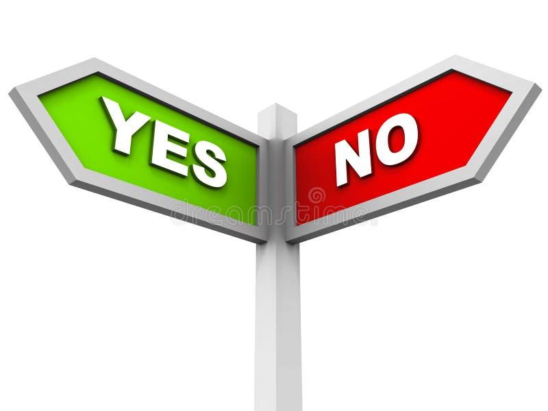 Ja oder nein stock abbildung