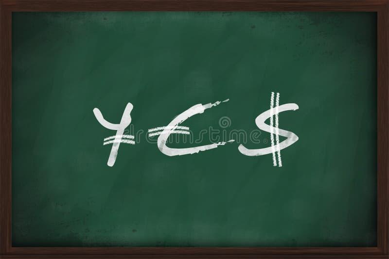 JA - Yen-, euro- och dollartecken vektor illustrationer