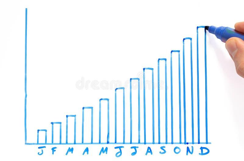 Jaarlijkse winstgrafiek stock fotografie