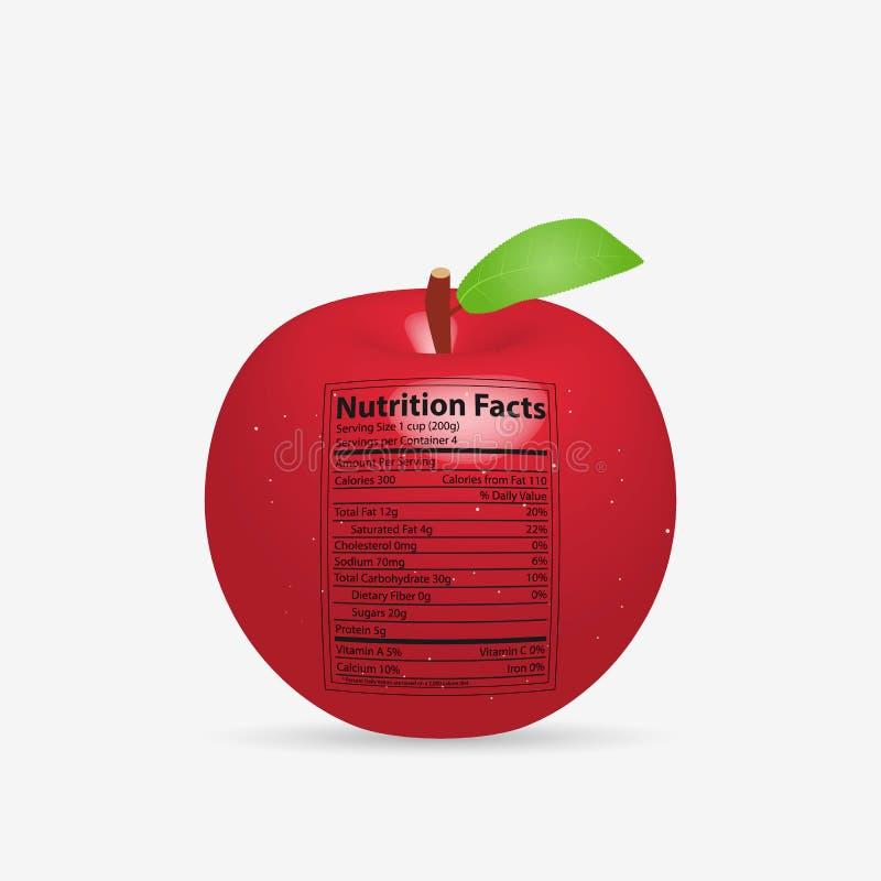 Jabłczana Odżywcza ilustracja ilustracji