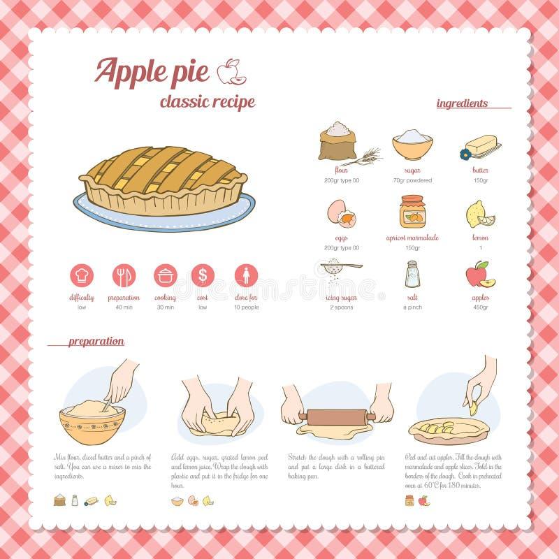 Jabłczanego kulebiaka przepis royalty ilustracja
