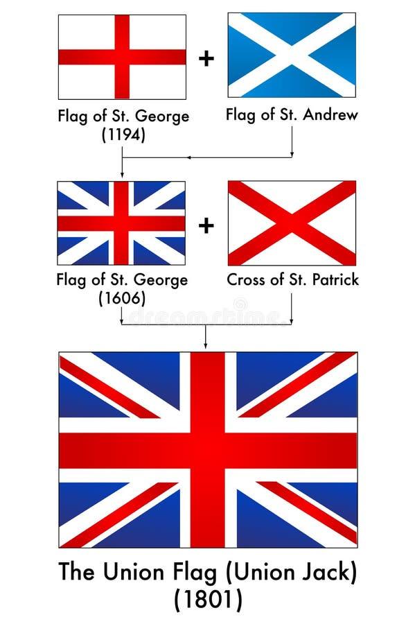 jack поколения флага делая соединение Великобритании иллюстрация вектора