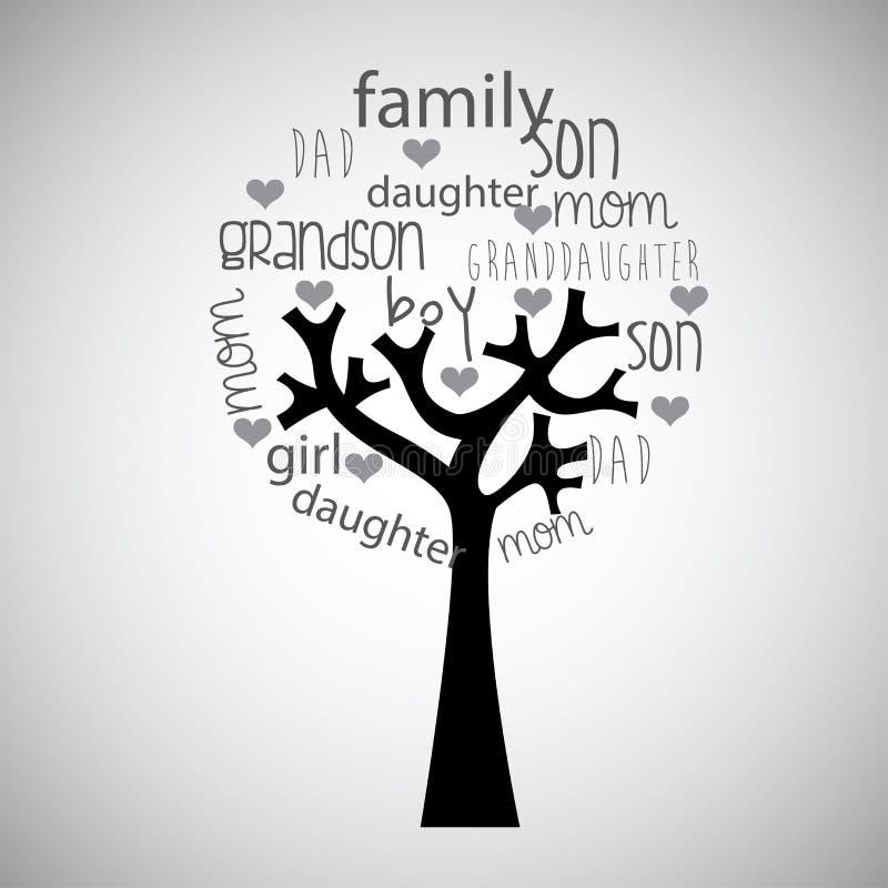jak mogą target1504_0_ łatwo puste rodzinne kartoteki ramy grupującego pojedynczo imię potrzebującego target1514_0_ etykietki one royalty ilustracja