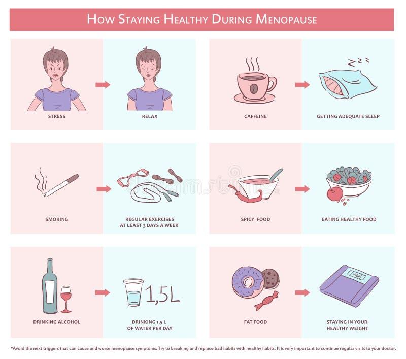 Jak zostający zdrowy podczas przekwitania Infographic ilustracja wektor