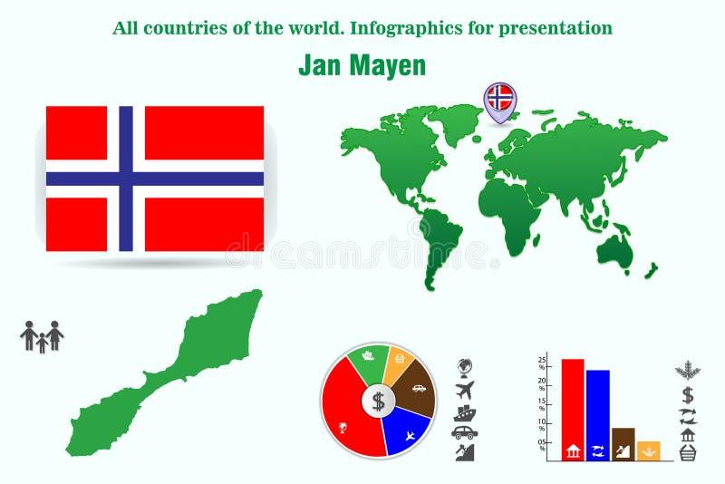 Jan Mayen Todos os países do mundo Infographics para o presenta ilustração stock