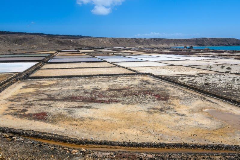 Janubio Solankowe kopalnie w Lanzarote, Hiszpania fotografia stock