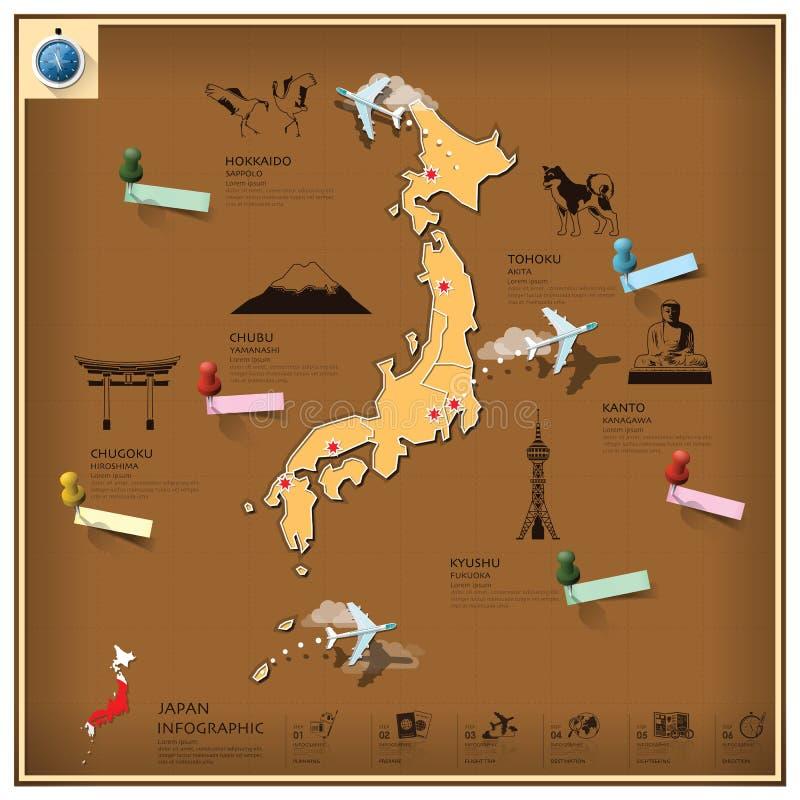 Japan gränsmärkeaffär och lopp Infographic vektor illustrationer