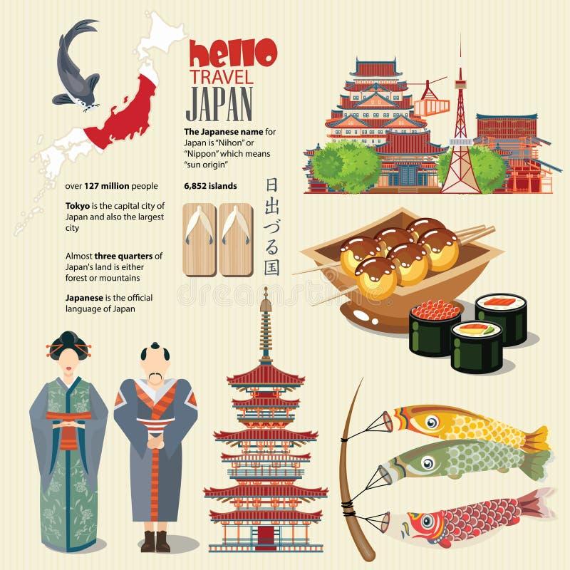 Japan infographics travel poster - travel to Japan. stock illustration