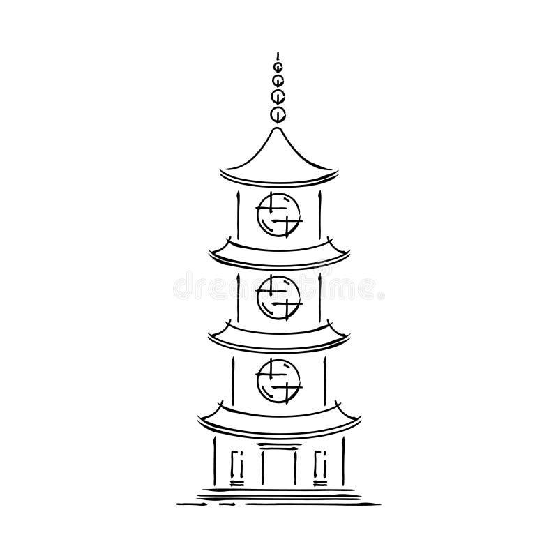 Japan landmark - temple, shrine, castle, pagoda, gate vector illustration simplified travel icon. Chinese, asian vector illustration