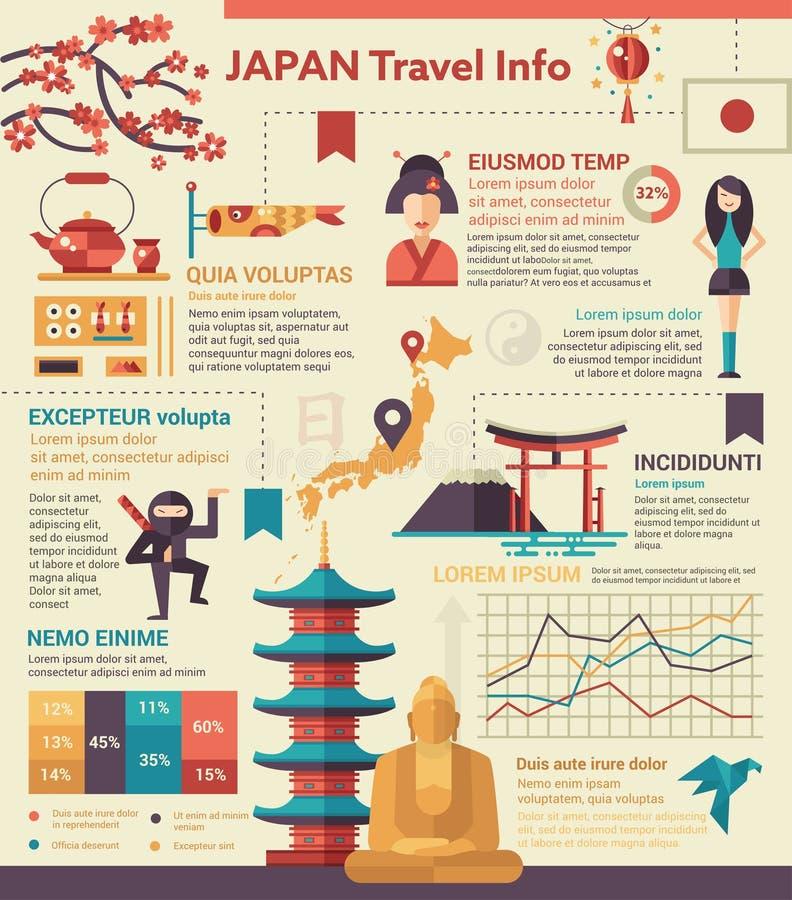 Japan Travel Info Poster Brochure Cover Template Stock Vector