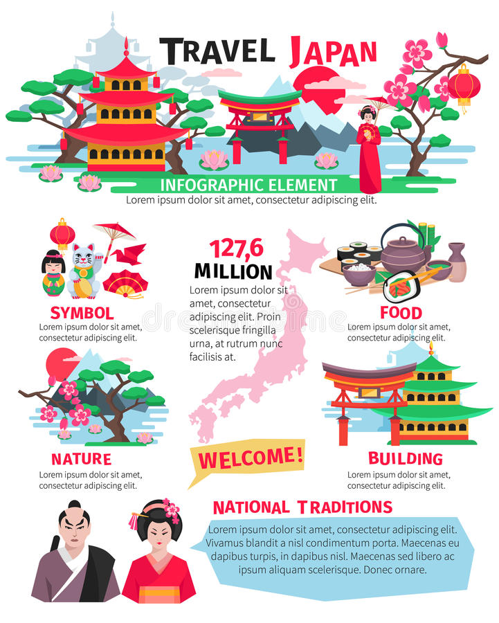 Download Japanese Culture Infographic Elements Poster Stock Vector - Image:  69312047