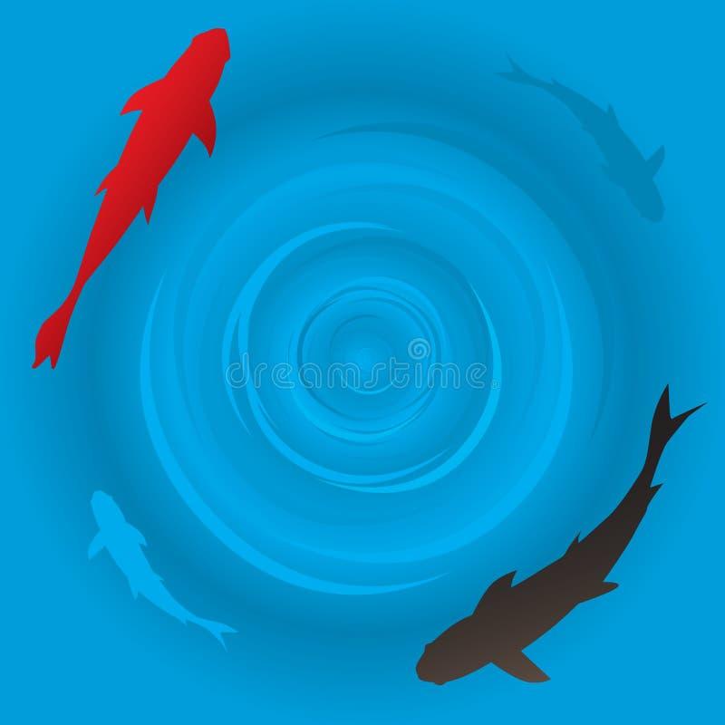 Japanese koi or carp fish. Vector - Japanese koi or carp fish swimming in a circle royalty free illustration