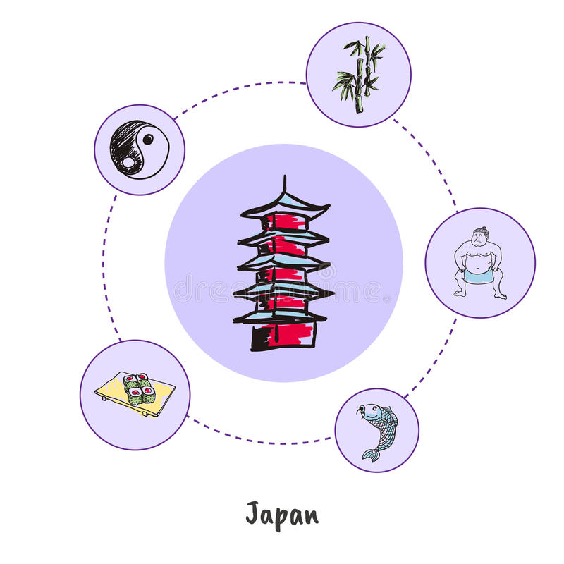 Japanese national symbols doodle vector collection stock vector download japanese national symbols doodle vector collection stock vector illustration of symbol carp ccuart Choice Image