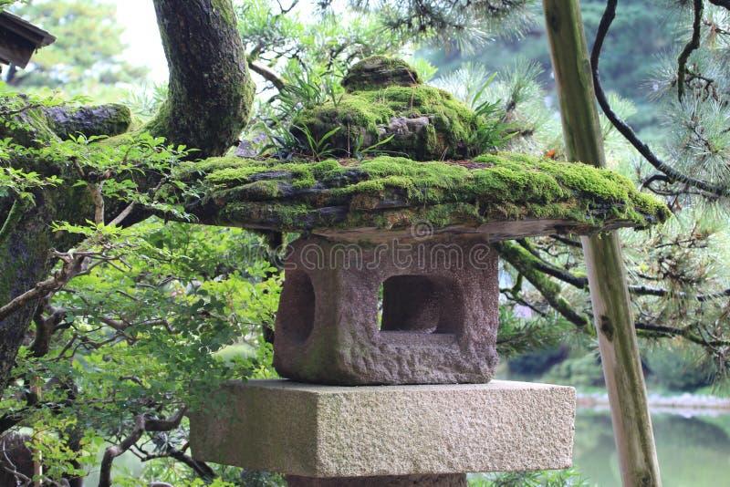 Download Japanische Gartendekoration Stockfoto   Bild Von Wasser,  Asiatisch: 83573334