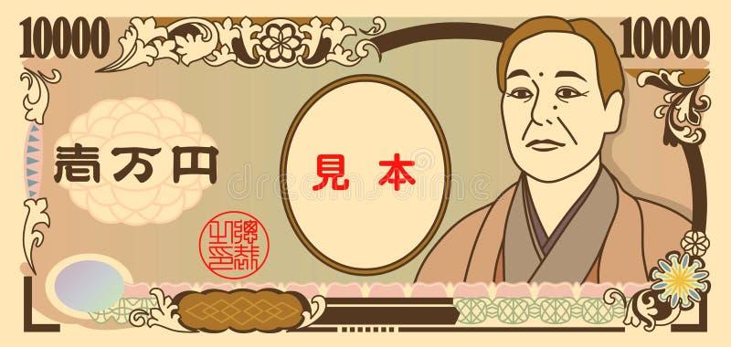 1000 japanische yen in euro