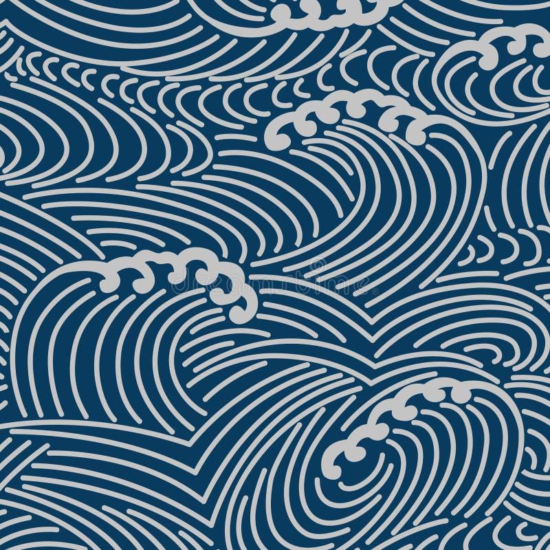 Japansk havsvågmodell royaltyfri illustrationer
