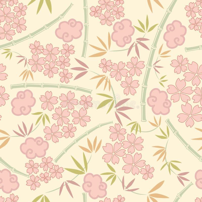 japanska modellväxter stock illustrationer