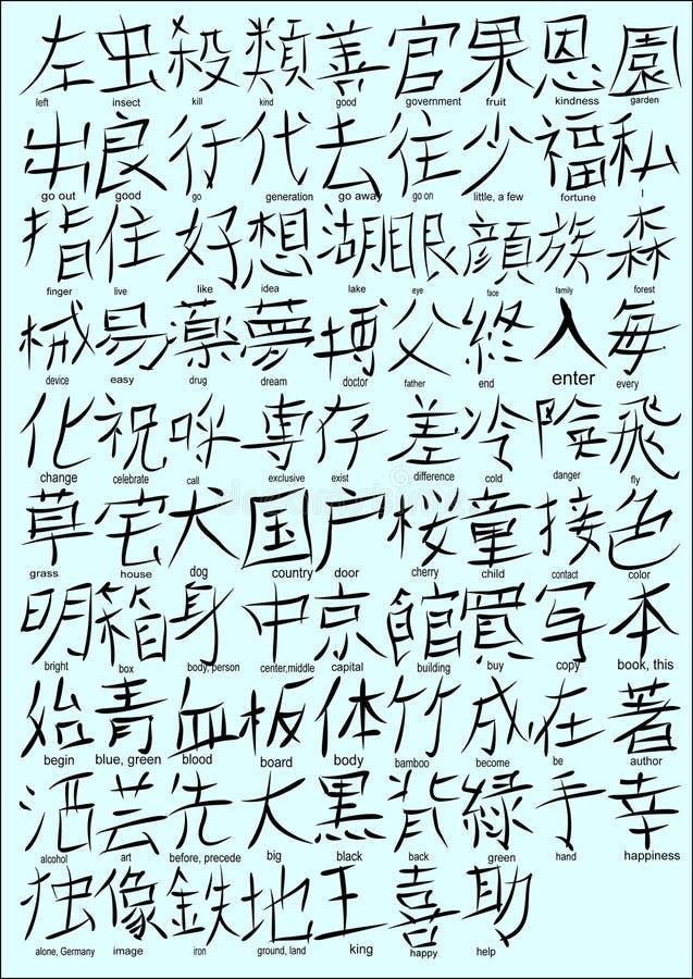 japońskie kanji charakter ilustracja wektor