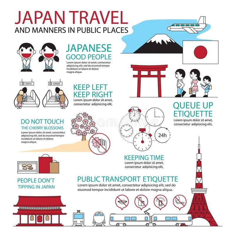 Japonais Trave de concept de construction d'Infographic illustration stock