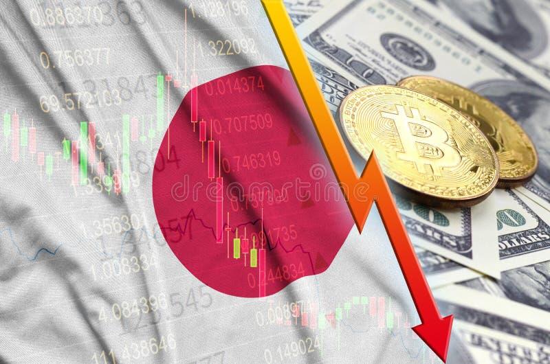 Japonia cryptocurrency i flagi spada trend z dwa bitcoins na dolarowych rachunkach obraz royalty free